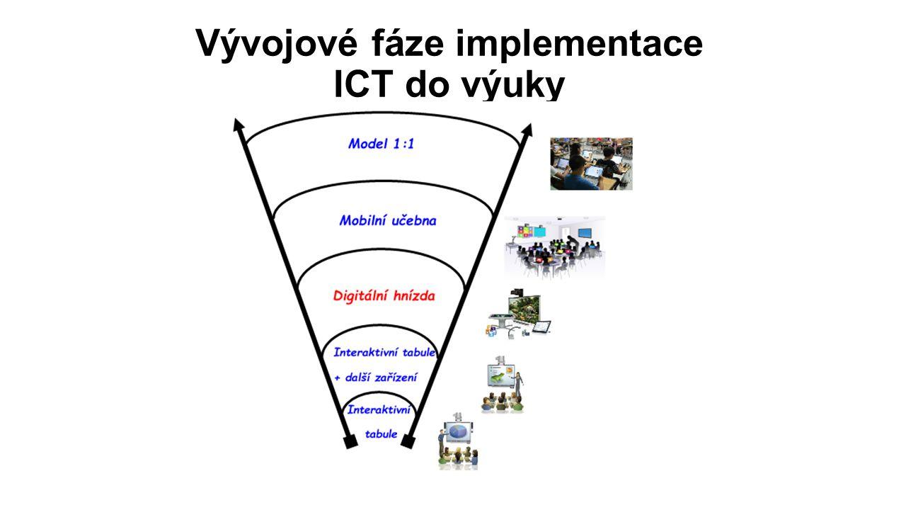 Vývojové fáze implementace ICT do výuky