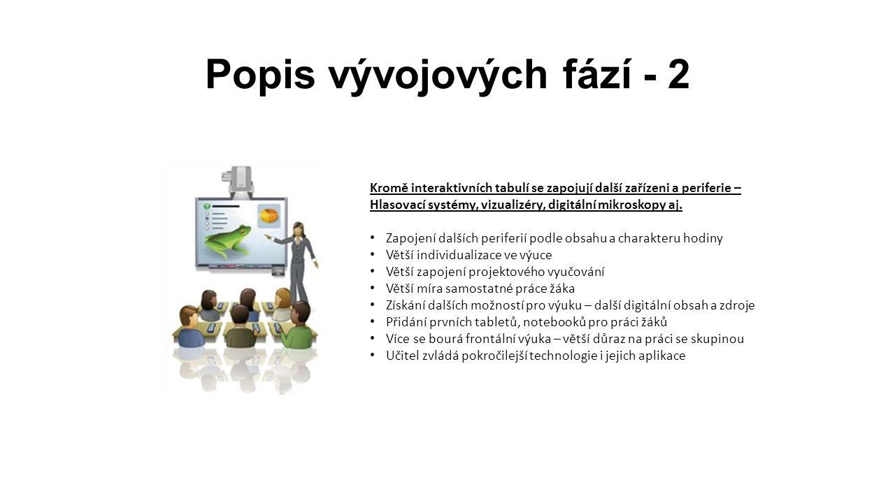 Popis vývojových fází - 2 Kromě interaktivních tabulí se zapojují další zařízeni a periferie – Hlasovací systémy, vizualizéry, digitální mikroskopy aj.