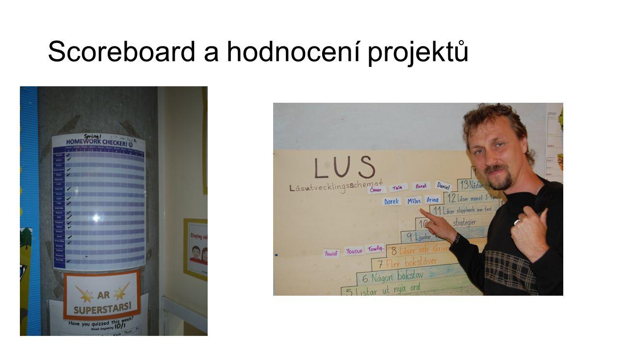 Scoreboard a hodnocení projektů