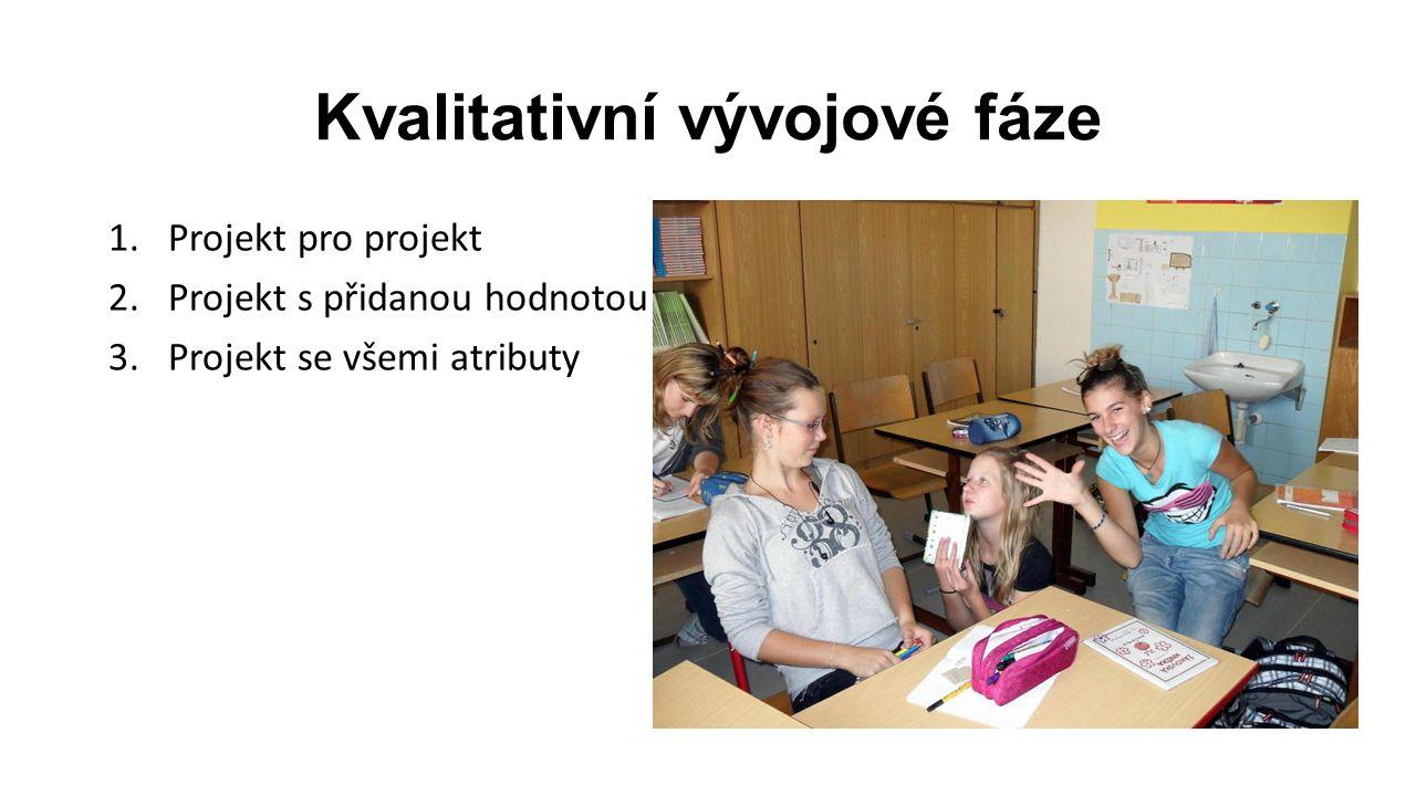 Klíčové kompetence · Kompetence k učení, · Kompetence k řešení problémů, · Kompetence komunikativní, · Kompetence sociální a personální, · Kompetence občanské, · Kompetence pracovní