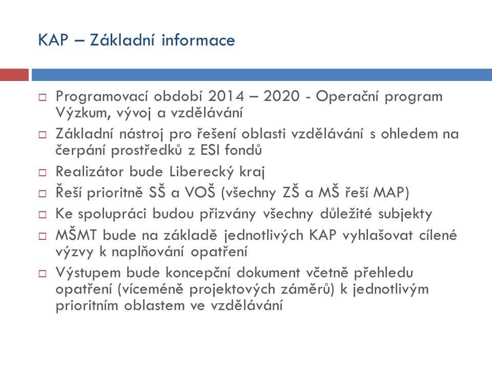 KAP – Základní informace  Programovací období 2014 – 2020 - Operační program Výzkum, vývoj a vzdělávání  Základní nástroj pro řešení oblasti vzděláv