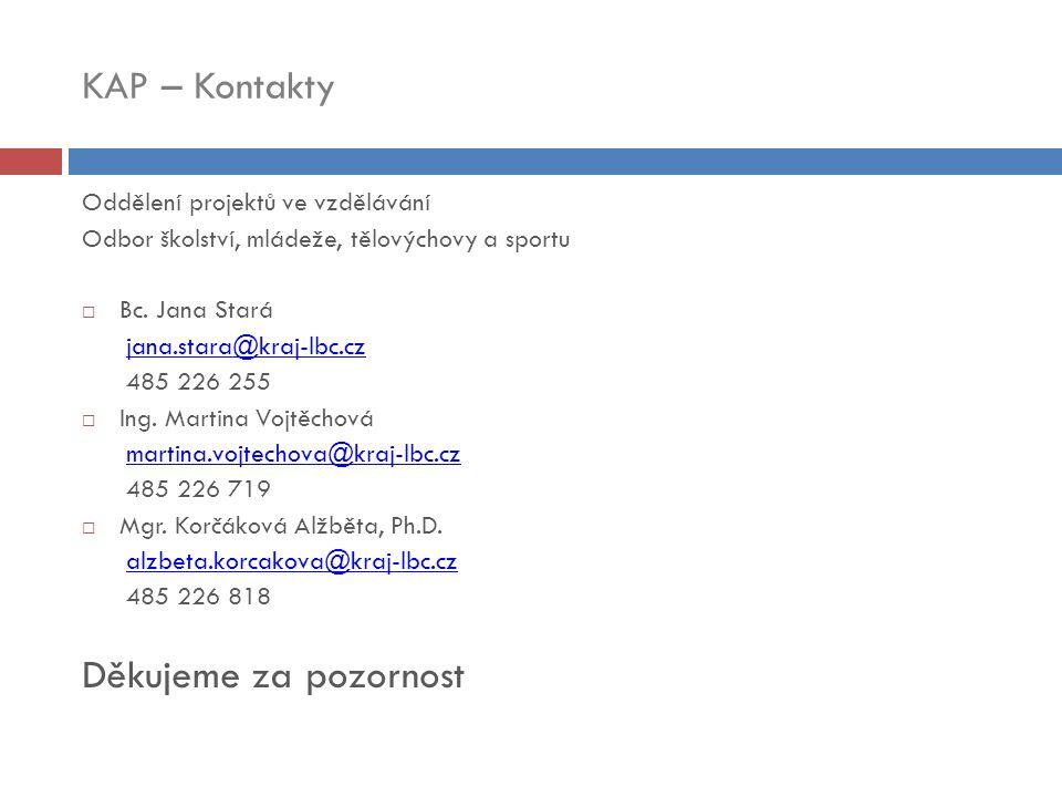 KAP – Kontakty Oddělení projektů ve vzdělávání Odbor školství, mládeže, tělovýchovy a sportu  Bc. Jana Stará jana.stara@kraj-lbc.czjana.stara@kraj-lb