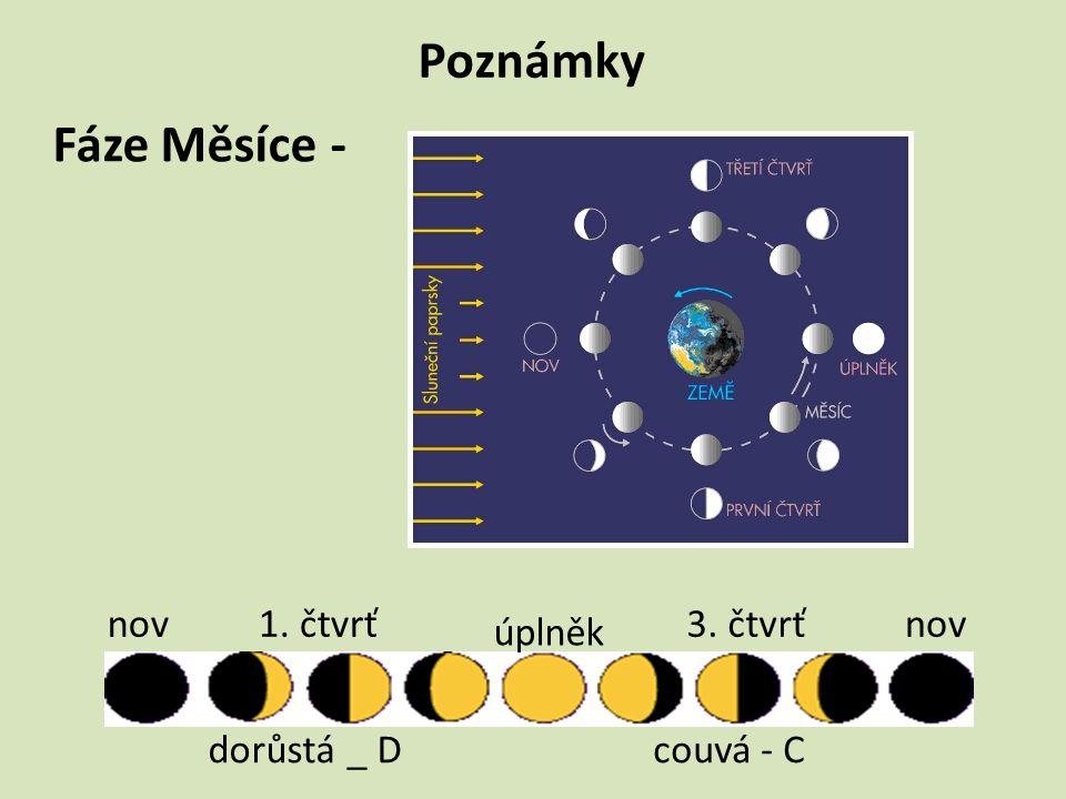 Fáze Měsíce - Poznámky nov úplněk nov1. čtvrť3. čtvrť dorůstá _ Dcouvá - C