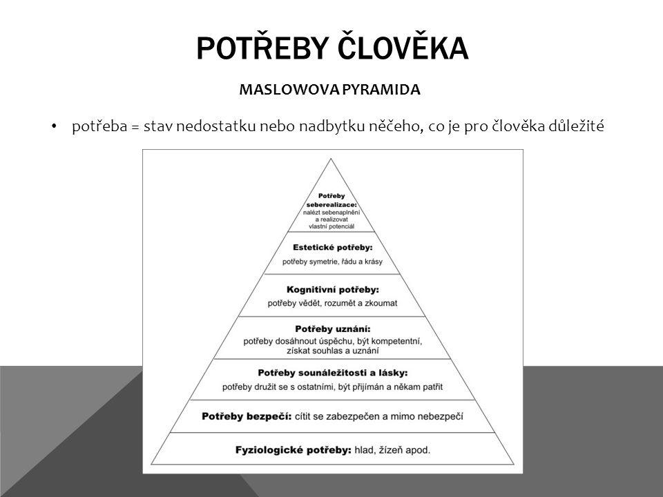 POTŘEBY ČLOVĚKA MASLOWOVA PYRAMIDA potřeba = stav nedostatku nebo nadbytku něčeho, co je pro člověka důležité