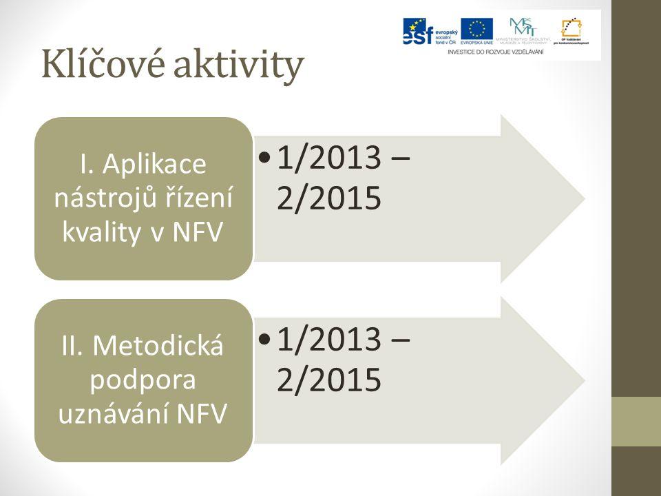 Klíčové aktivity 1/2013 – 2/2015 I.Aplikace nástrojů řízení kvality v NFV 1/2013 – 2/2015 II.