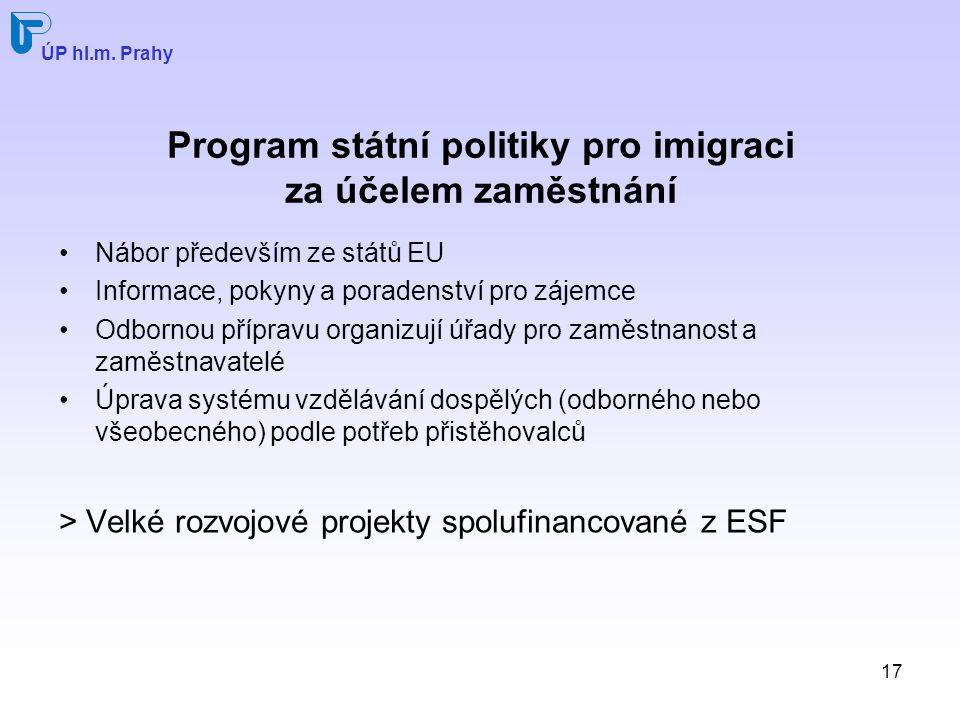 17 Program státní politiky pro imigraci za účelem zaměstnání Nábor především ze států EU Informace, pokyny a poradenství pro zájemce Odbornou přípravu organizují úřady pro zaměstnanost a zaměstnavatelé Úprava systému vzdělávání dospělých (odborného nebo všeobecného) podle potřeb přistěhovalců > Velké rozvojové projekty spolufinancované z ESF ÚP hl.m.