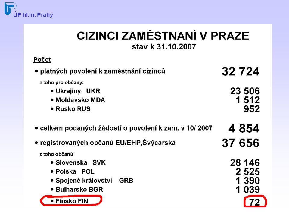 21 ÚP hl.m. Prahy