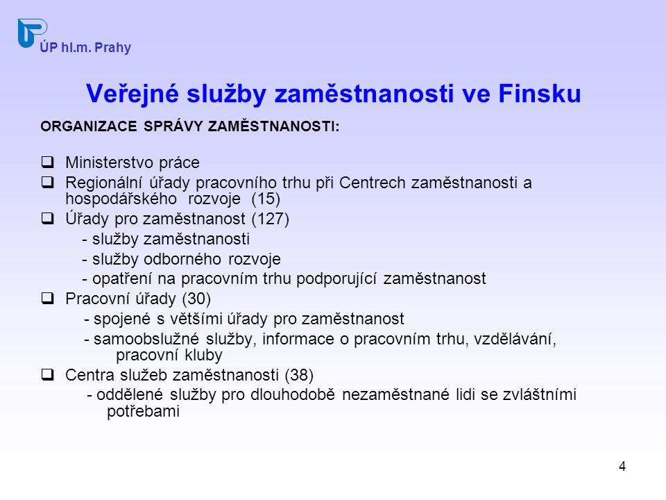 4 Veřejné služby zaměstnanosti ve Finsku ORGANIZACE SPRÁVY ZAMĚSTNANOSTI:  Ministerstvo práce  Regionální úřady pracovního trhu při Centrech zaměstnanosti a hospodářského rozvoje (15)  Úřady pro zaměstnanost (127) - služby zaměstnanosti - služby odborného rozvoje - opatření na pracovním trhu podporující zaměstnanost  Pracovní úřady (30) - spojené s většími úřady pro zaměstnanost - samoobslužné služby, informace o pracovním trhu, vzdělávání, pracovní kluby  Centra služeb zaměstnanosti (38) - oddělené služby pro dlouhodobě nezaměstnané lidi se zvláštními potřebami ÚP hl.m.