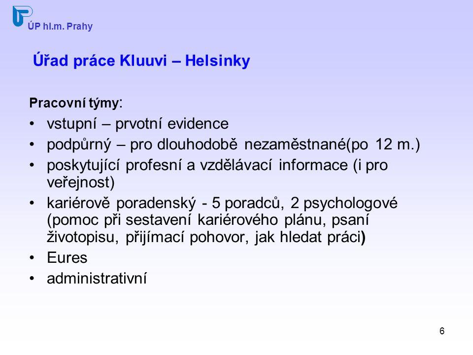 6 Úřad práce Kluuvi – Helsinky Pracovní týmy : vstupní – prvotní evidence podpůrný – pro dlouhodobě nezaměstnané(po 12 m.) poskytující profesní a vzdělávací informace (i pro veřejnost) kariérově poradenský - 5 poradců, 2 psychologové (pomoc při sestavení kariérového plánu, psaní životopisu, přijímací pohovor, jak hledat práci) Eures administrativní ÚP hl.m.