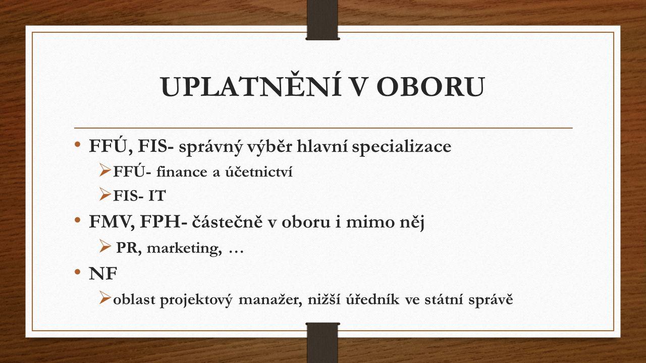 FFÚ, FIS- správný výběr hlavní specializace  FFÚ- finance a účetnictví  FIS- IT FMV, FPH- částečně v oboru i mimo něj  PR, marketing, … NF  oblast projektový manažer, nižší úředník ve státní správě UPLATNĚNÍ V OBORU
