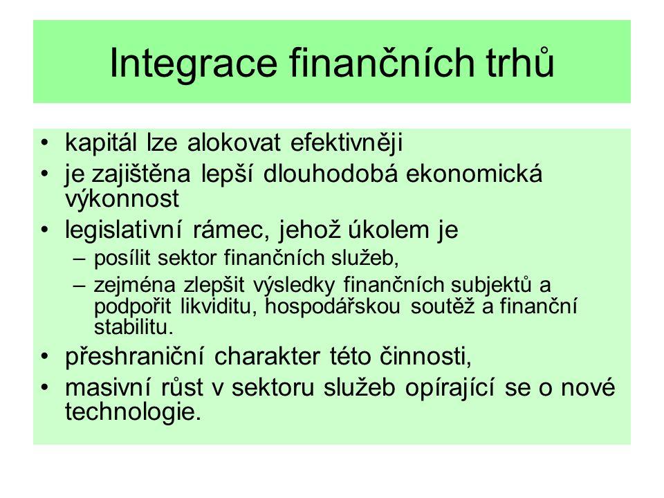Integrace finančních trhů kapitál lze alokovat efektivněji je zajištěna lepší dlouhodobá ekonomická výkonnost legislativní rámec, jehož úkolem je –posílit sektor finančních služeb, –zejména zlepšit výsledky finančních subjektů a podpořit likviditu, hospodářskou soutěž a finanční stabilitu.