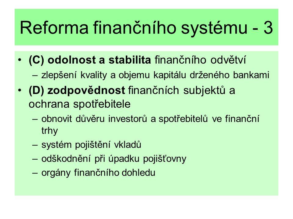 Reforma finančního systému - 3 (C) odolnost a stabilita finančního odvětví –zlepšení kvality a objemu kapitálu drženého bankami (D) zodpovědnost finančních subjektů a ochrana spotřebitele –obnovit důvěru investorů a spotřebitelů ve finanční trhy –systém pojištění vkladů –odškodnění při úpadku pojišťovny –orgány finančního dohledu