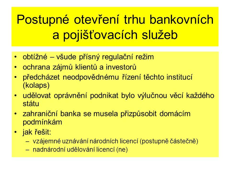Postupné otevření trhu bankovních a pojišťovacích služeb obtížné – všude přísný regulační režim ochrana zájmů klientů a investorů předcházet neodpovědnému řízení těchto institucí (kolaps) udělovat oprávnění podnikat bylo výlučnou věcí každého státu zahraniční banka se musela přizpůsobit domácím podmínkám jak řešit: –vzájemné uznávání národních licencí (postupně částečně) –nadnárodní udělování licencí (ne)