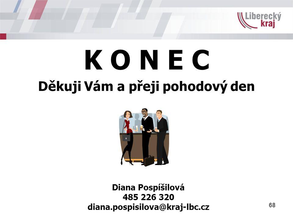 68 K O N E C Děkuji Vám a přeji pohodový den Diana Pospíšilová 485 226 320 diana.pospisilova@kraj-lbc.cz