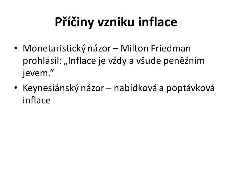 """Příčiny vzniku inflace Monetaristický názor – Milton Friedman prohlásil: """"Inflace je vždy a všude peněžním jevem. Keynesiánský názor – nabídková a poptávková inflace"""
