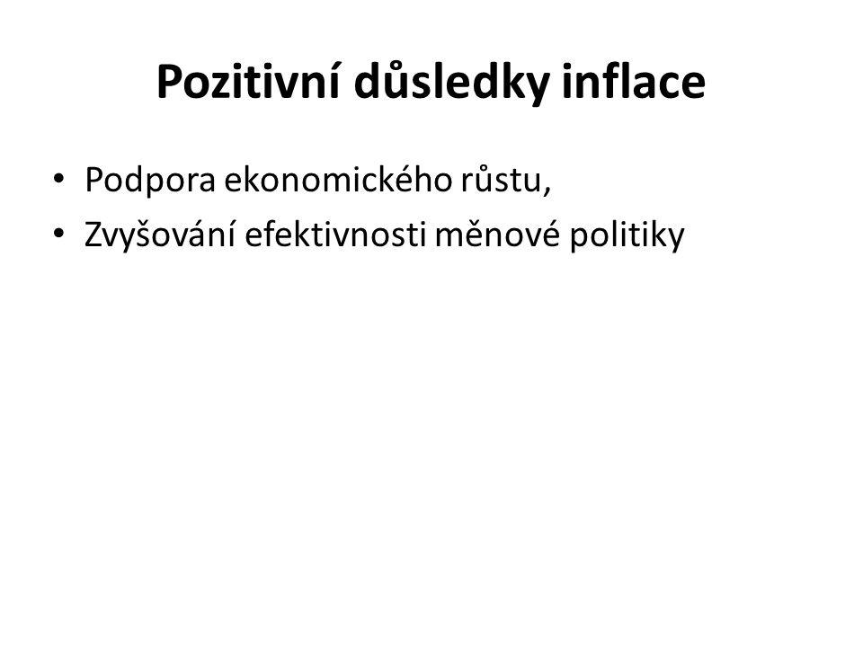 Pozitivní důsledky inflace Podpora ekonomického růstu, Zvyšování efektivnosti měnové politiky