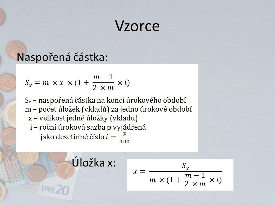 Vzorce Naspořená částka: Úložka x: