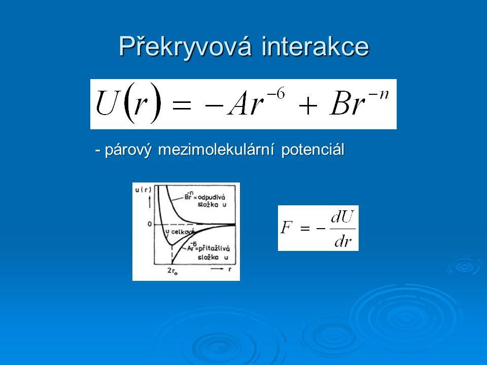 Překryvová interakce - párový mezimolekulární potenciál