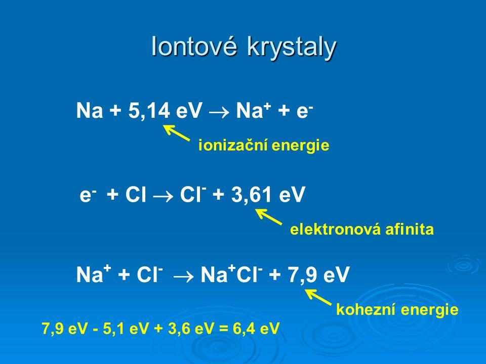 Iontové krystaly Na + 5,14 eV  Na + + e - e - + Cl  Cl - + 3,61 eV Na + + Cl -  Na + Cl - + 7,9 eV ionizační energie elektronová afinita kohezní energie 7,9 eV - 5,1 eV + 3,6 eV = 6,4 eV