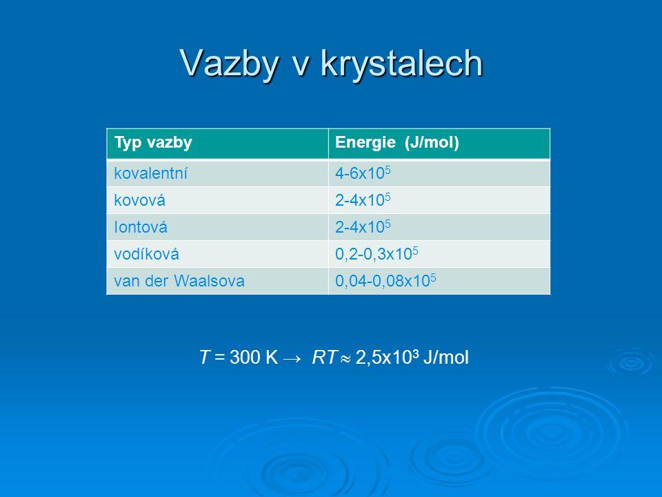 Vazby v krystalech Typ vazbyEnergie (J/mol) kovalentní4-6x10 5 kovová2-4x10 5 Iontová2-4x10 5 vodíková0,2-0,3x10 5 van der Waalsova0,04-0,08x10 5 T = 300 K → RT  2,5x10 3 J/mol