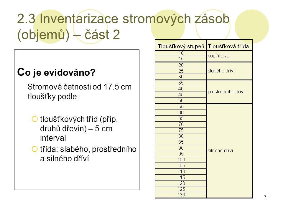 7 2.3 Inventarizace stromových zásob (objemů) – část 2 C o je evidováno.
