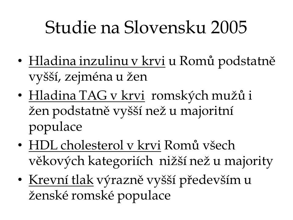 Studie na Slovensku 2005 Hladina inzulinu v krvi u Romů podstatně vyšší, zejména u žen Hladina TAG v krvi romských mužů i žen podstatně vyšší než u majoritní populace HDL cholesterol v krvi Romů všech věkových kategoriích nižší než u majority Krevní tlak výrazně vyšší především u ženské romské populace