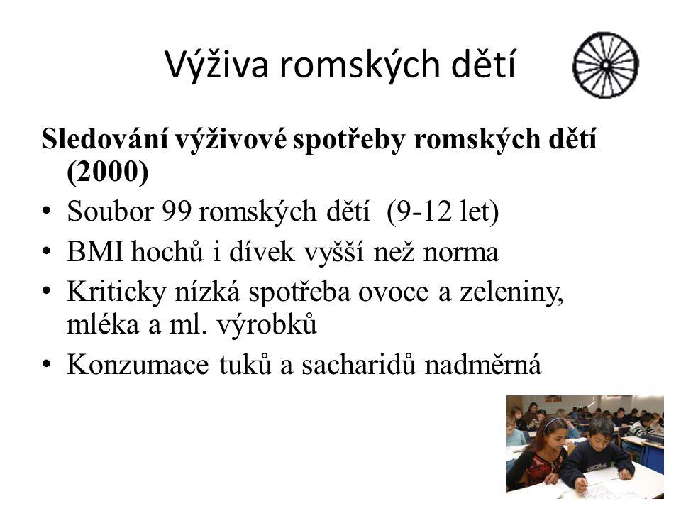 Výživa romských dětí Sledování výživové spotřeby romských dětí (2000) Soubor 99 romských dětí (9-12 let) BMI hochů i dívek vyšší než norma Kriticky nízká spotřeba ovoce a zeleniny, mléka a ml.