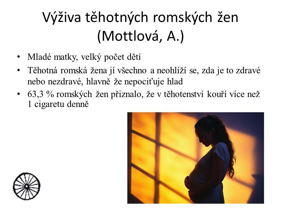 Výživa těhotných romských žen (Mottlová, A.) Mladé matky, velký počet dětí Těhotná romská žena jí všechno a neohlíží se, zda je to zdravé nebo nezdravé, hlavně že nepociťuje hlad 63,3 % romských žen přiznalo, že v těhotenství kouří více než 1 cigaretu denně