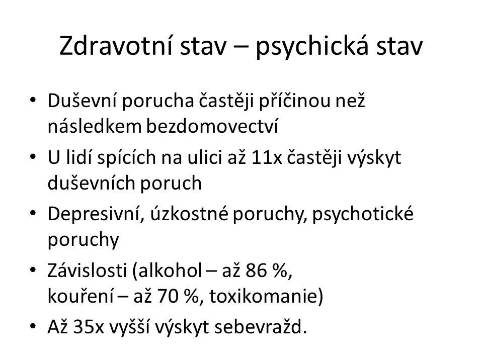 Zdravotní stav – psychická stav Duševní porucha častěji příčinou než následkem bezdomovectví U lidí spících na ulici až 11x častěji výskyt duševních poruch Depresivní, úzkostné poruchy, psychotické poruchy Závislosti (alkohol – až 86 %, kouření – až 70 %, toxikomanie) Až 35x vyšší výskyt sebevražd.
