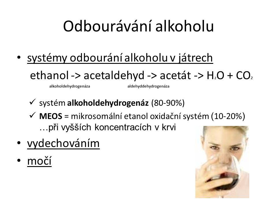 Odbourávání alkoholu systémy odbourání alkoholu v játrech ethanol -> acetaldehyd -> acetát -> H 2 O + CO 2 alkoholdehydrogenáza aldehyddehydrogenáza systém alkoholdehydrogenáz (80-90%) MEOS = mikrosomální etanol oxidační systém ( 10-20% ) …při vyšších koncentracích v krvi vydechováním močí