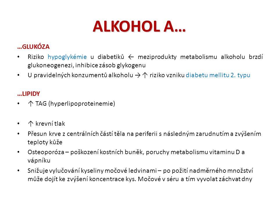 ALKOHOL A… …GLUKÓZA Riziko hypoglykémie u diabetiků ← meziprodukty metabolismu alkoholu brzdí glukoneogenezi, inhibice zásob glykogenu U pravidelných konzumentů alkoholu → ↑ riziko vzniku diabetu mellitu 2.