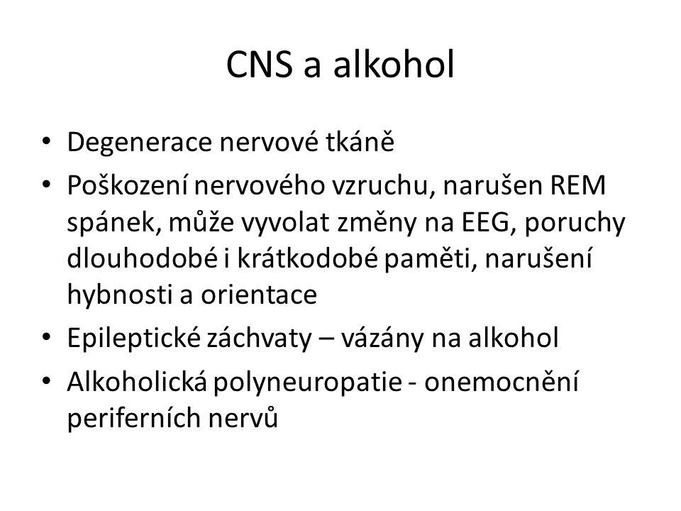 CNS a alkohol Degenerace nervové tkáně Poškození nervového vzruchu, narušen REM spánek, může vyvolat změny na EEG, poruchy dlouhodobé i krátkodobé paměti, narušení hybnosti a orientace Epileptické záchvaty – vázány na alkohol Alkoholická polyneuropatie - onemocnění periferních nervů
