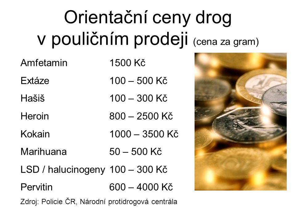 Orientační ceny drog v pouličním prodeji (cena za gram) Amfetamin 1500 Kč Extáze100 – 500 Kč Hašiš100 – 300 Kč Heroin800 – 2500 Kč Kokain1000 – 3500 Kč Marihuana 50 – 500 Kč LSD / halucinogeny100 – 300 Kč Pervitin600 – 4000 Kč Zdroj: Policie ČR, Národní protidrogová centrála