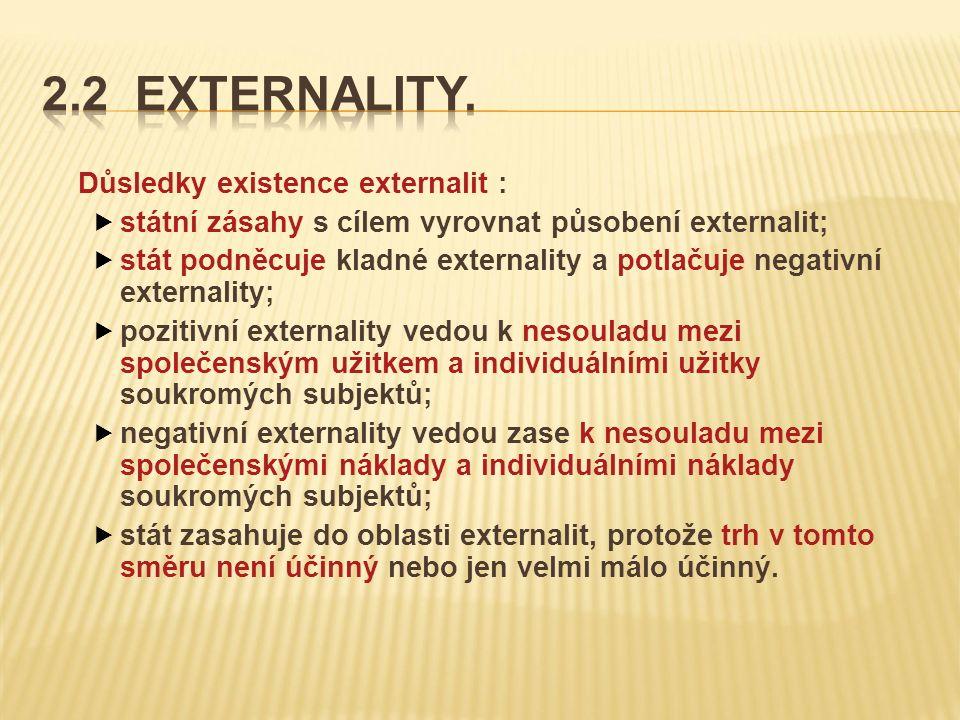  Důsledky existence externalit :  státní zásahy s cílem vyrovnat působení externalit;  stát podněcuje kladné externality a potlačuje negativní externality;  pozitivní externality vedou k nesouladu mezi společenským užitkem a individuálními užitky soukromých subjektů;  negativní externality vedou zase k nesouladu mezi společenskými náklady a individuálními náklady soukromých subjektů;  stát zasahuje do oblasti externalit, protože trh v tomto směru není účinný nebo jen velmi málo účinný.