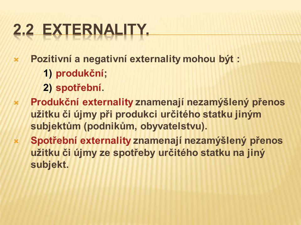  Pozitivní a negativní externality mohou být : 1)produkční; 2)spotřební.