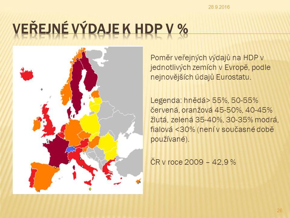 Poměr veřejných výdajů na HDP v jednotlivých zemích v Evropě, podle nejnovějších údajů Eurostatu.