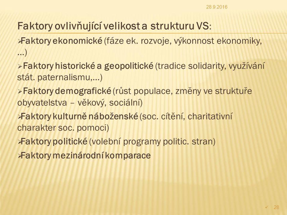 Faktory ovlivňující velikost a strukturu VS :  Faktory ekonomické (fáze ek.