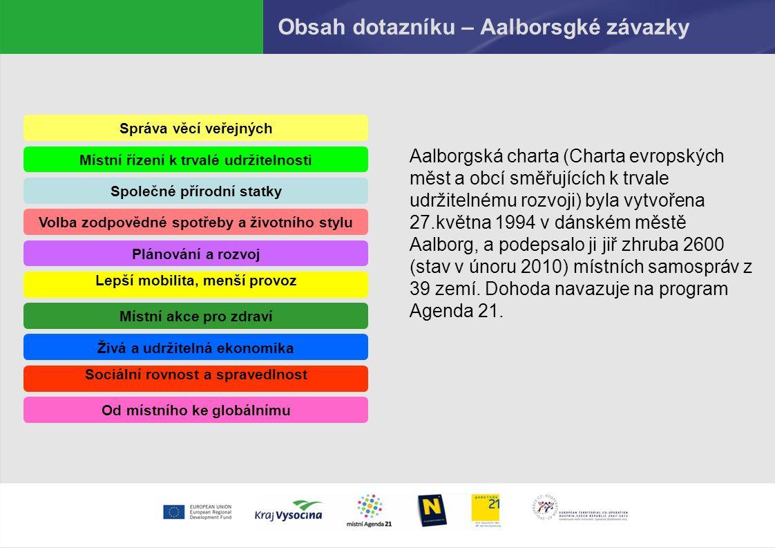 Obsah dotazníku – Aalborsgké závazky Správa věcí veřejných Místní řízení k trvalé udržitelnosti Společné přírodní statky Volba zodpovědné spotřeby a životního stylu Plánování a rozvoj Lepší mobilita, menší provoz Místní akce pro zdraví Živá a udržitelná ekonomika Sociální rovnost a spravedlnost Od místního ke globálnímu Aalborgská charta (Charta evropských měst a obcí směřujících k trvale udržitelnému rozvoji) byla vytvořena 27.května 1994 v dánském městě Aalborg, a podepsalo ji jiř zhruba 2600 (stav v únoru 2010) místních samospráv z 39 zemí.
