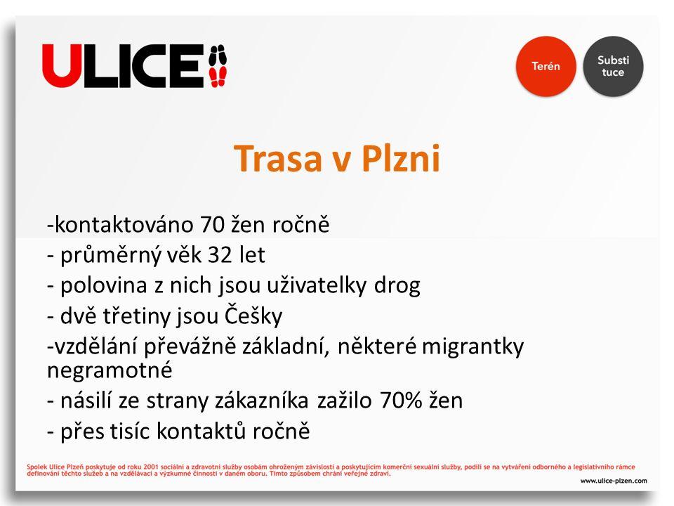 Trasa v Plzni -kontaktováno 70 žen ročně - průměrný věk 32 let - polovina z nich jsou uživatelky drog - dvě třetiny jsou Češky -vzdělání převážně zákl