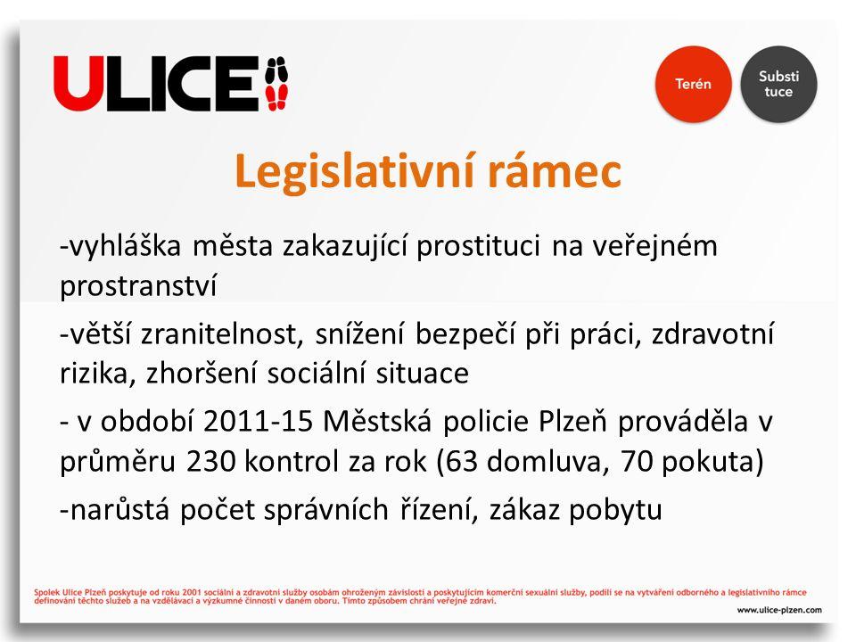 Legislativní rámec -vyhláška města zakazující prostituci na veřejném prostranství -větší zranitelnost, snížení bezpečí při práci, zdravotní rizika, zhoršení sociální situace - v období 2011-15 Městská policie Plzeň prováděla v průměru 230 kontrol za rok (63 domluva, 70 pokuta) -narůstá počet správních řízení, zákaz pobytu