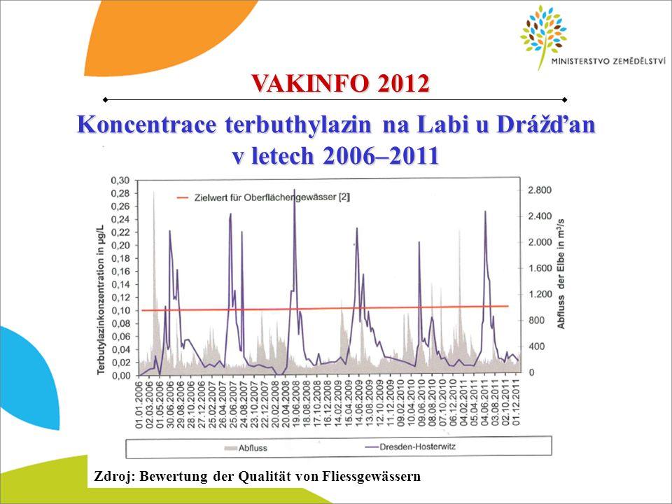 Koncentrace terbuthylazin na Labi u Drážďan v letech 2006–2011 VAKINFO 2012 Zdroj: Bewertung der Qualität von Fliessgewässern