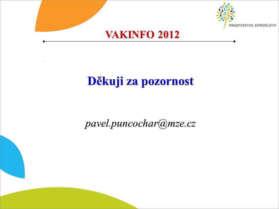 pavel.puncochar@mze.cz Děkuji za pozornost VAKINFO 2012