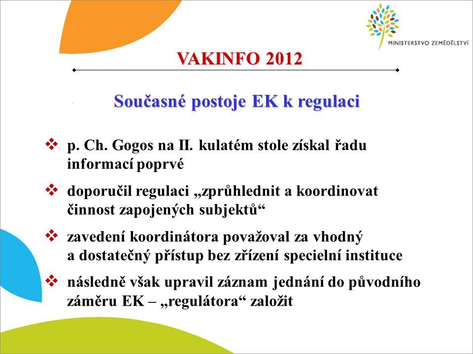 p.Ch. Gogos na II.