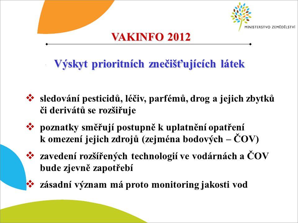  sledování pesticidů, léčiv, parfémů, drog a jejich zbytků či derivátů se rozšiřuje  poznatky směřují postupně k uplatnění opatření k omezení jejich zdrojů (zejména bodových – ČOV)  zavedení rozšířených technologií ve vodárnách a ČOV bude zjevně zapotřebí  zásadní význam má proto monitoring jakosti vod Výskyt prioritních znečišťujících látek VAKINFO 2012