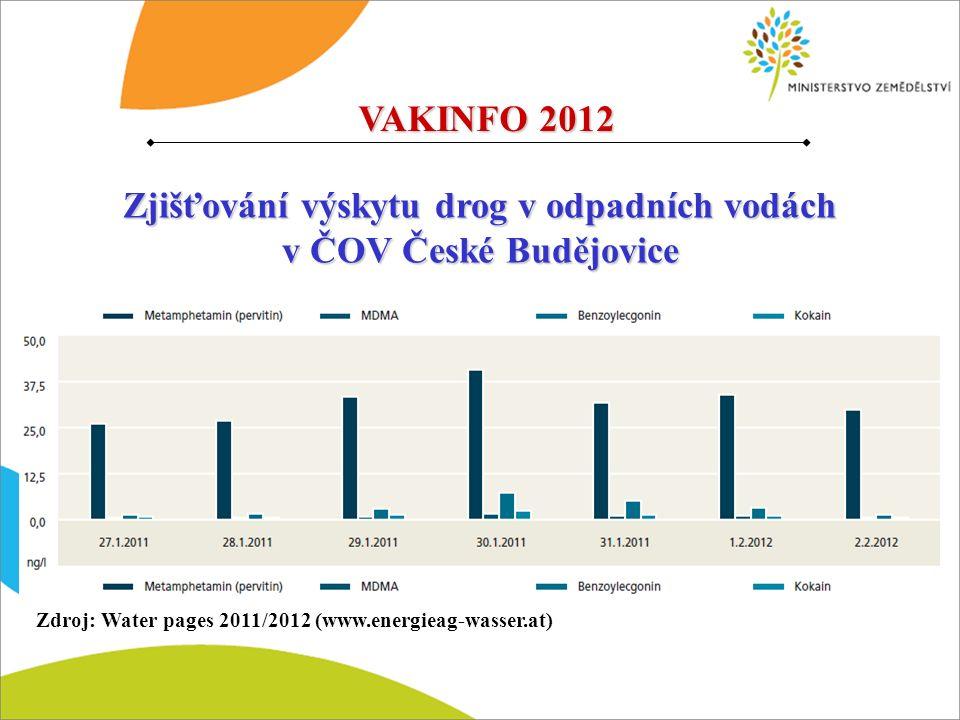 Zjišťování výskytu drog v odpadních vodách v ČOV České Budějovice VAKINFO 2012 Zdroj: Water pages 2011/2012 (www.energieag-wasser.at)