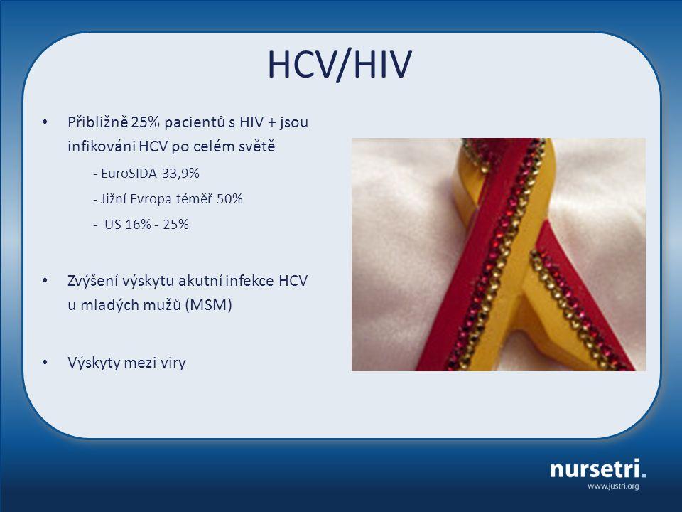 HCV/HIV Přibližně 25% pacientů s HIV + jsou infikováni HCV po celém světě - EuroSIDA 33,9% - Jižní Evropa téměř 50% - US 16% - 25% Zvýšení výskytu akutní infekce HCV u mladých mužů (MSM) Výskyty mezi viry