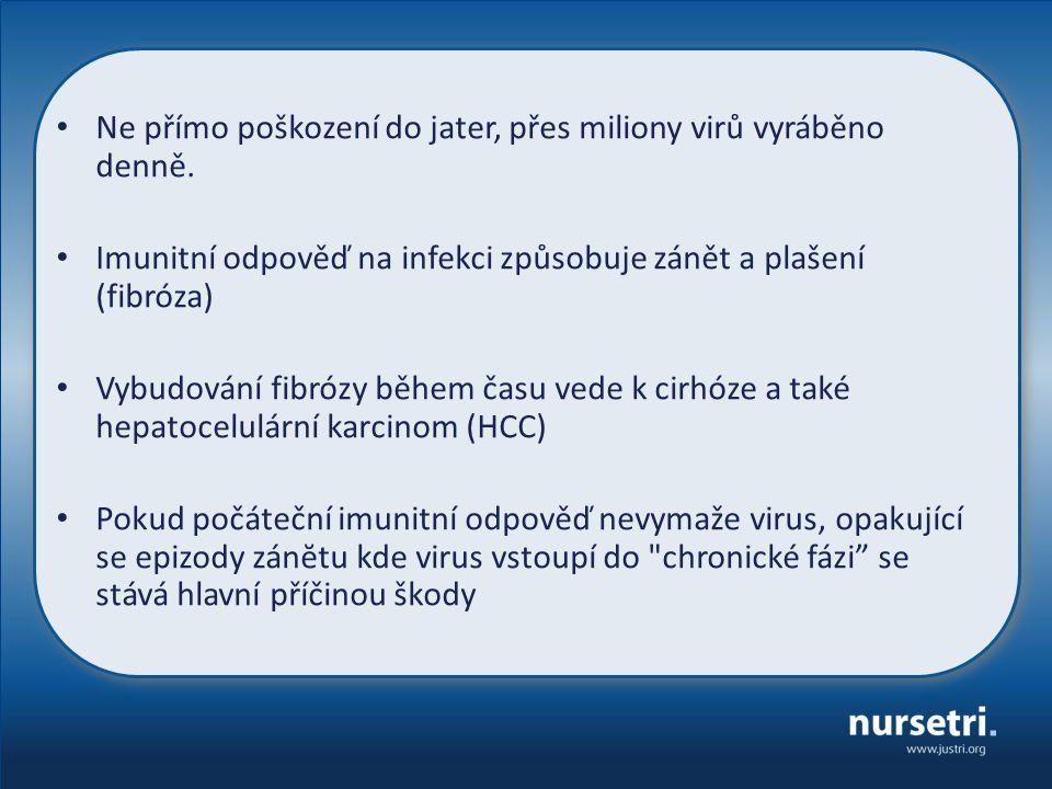 Ne přímo poškození do jater, přes miliony virů vyráběno denně.