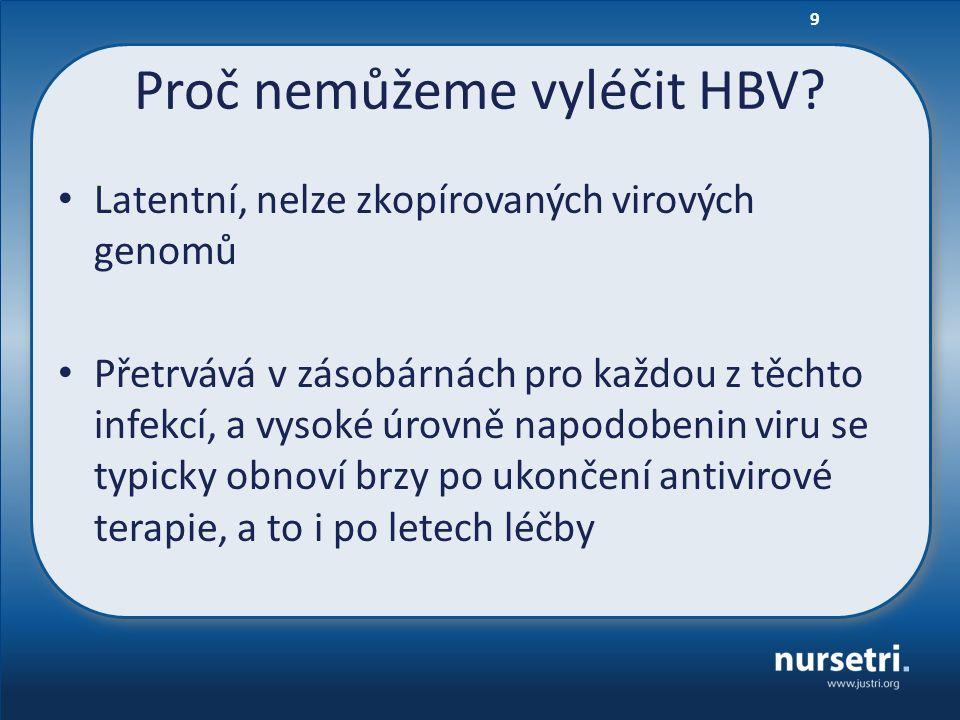 Proč nemůžeme vyléčit HBV.
