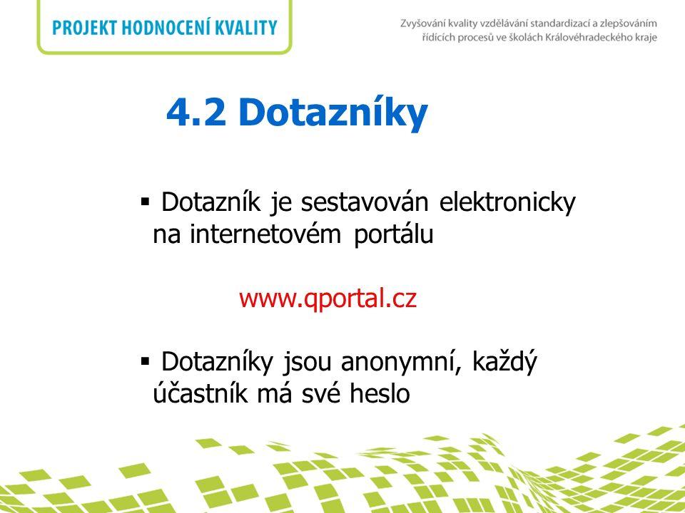 nadpis 4.2 Dotazníky  Dotazník je sestavován elektronicky na internetovém portálu www.qportal.cz  Dotazníky jsou anonymní, každý účastník má své heslo