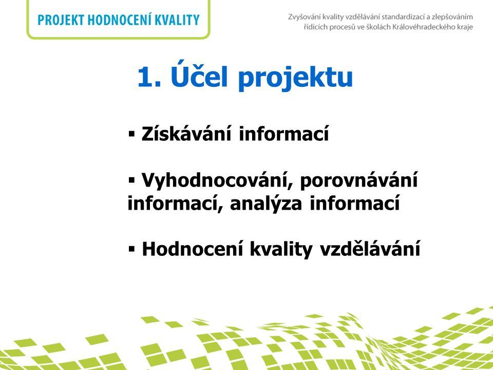 1. Účel projektu  Získávání informací  Vyhodnocování, porovnávání informací, analýza informací  Hodnocení kvality vzdělávání